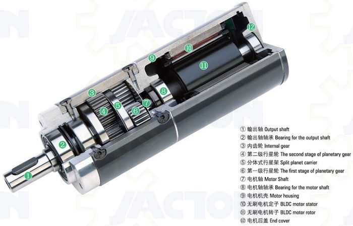 Bldc Planetary Gear Motor Lifting Systems Accessories